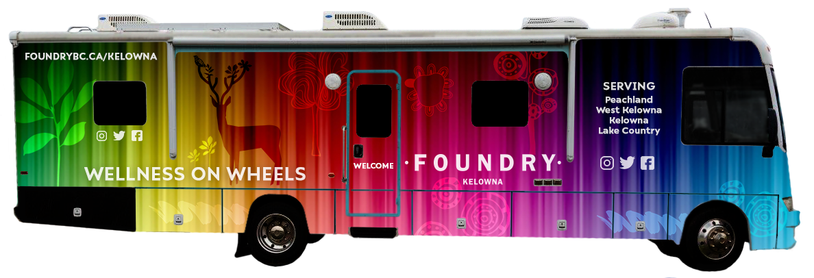Designer rendition of Foundry Kelowna's Wellness on Wheels bus. Coloured in a rainbow with information on how to contact foundry printed on the outside