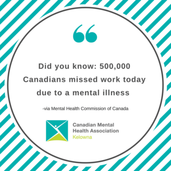Did you know 500,000 Canadians missed work today due to a mental illness? (infographic)