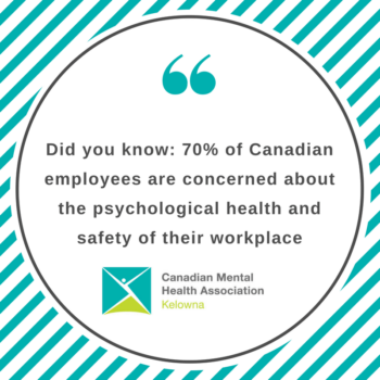 Did you know: 70% of Canadians are concerned about the psychological health and safety of their workplace (infographic)