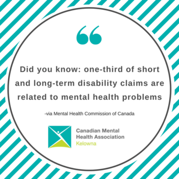 Did you know: one-third of short and long-term disability claims are related to mental health problems (infographic)